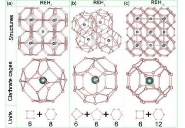 Ученые выяснили, что соединение водорода с иттрием может являться сверхпроводником при комнатной температуре и высоком давлении