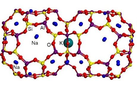 Ученые МГУ изучили механизм работы минеральных «молекулярных дверей»