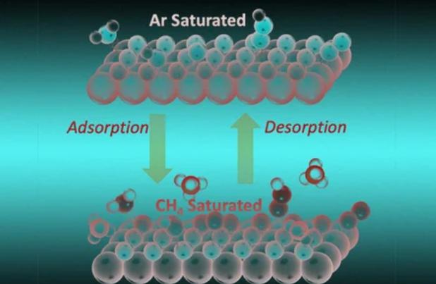 Kimyaçılar metandan elektrokimyəvi üsulla rekord miqdarda metanol əldə etdilər.
