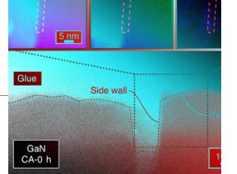 Фотоэлектрод для получения водорода улучшился со временем