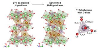 Ученые раскрыли сложную структуру дефектов в катодном материале для литий-ионных аккумуляторов