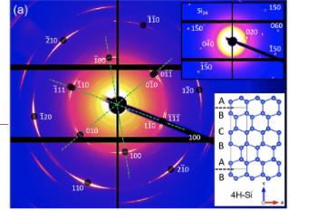 Kimyaçılar dörd qat heksaqonal silisium kristallarını əldə etdilər