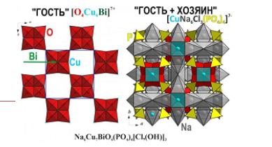 Ученые синтезировали материал со свойствами квантовой жидкости