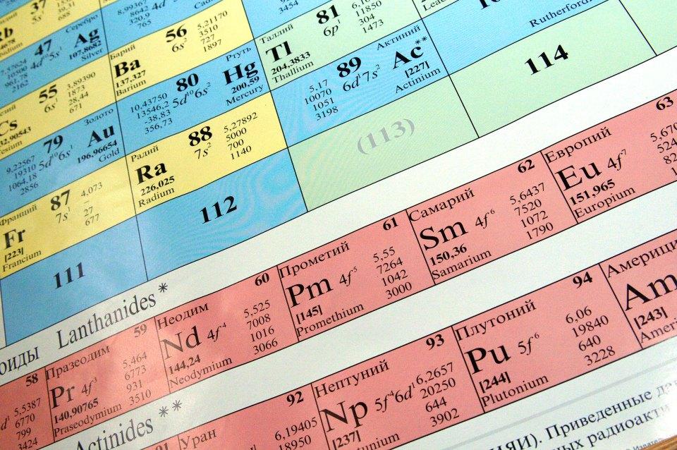 Mendeleyev cədvəlində  rəsmi olaraq yeni elementlər əlavə olunub