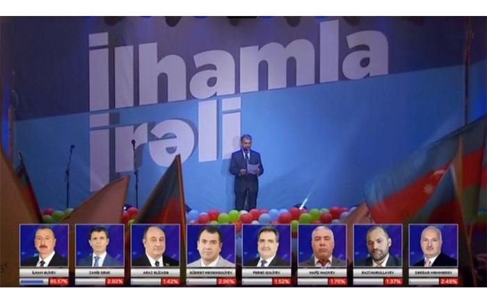 """Akademik Akif Əlizadə: """"Xalqımız Azərbaycanın işıqlı gələcəyinə, demokratik inkişafına səs verdi"""""""