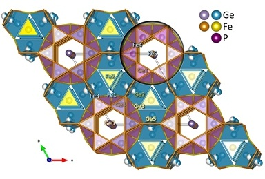 Chemists of Moscow State University have created a new magnetic material with a given structure and unusual properties.