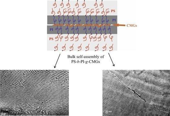 Химики получили новый тип материалов для наноэлектроники
