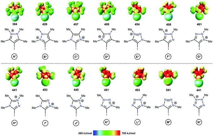 Kimyaçılar dörd yeni üzvi katalizator kəşf etdilər